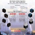 PM948 (SMD) Film capacitors for SMPS