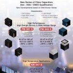 KM947 (SMD) Metallized Plastic Film capacitors